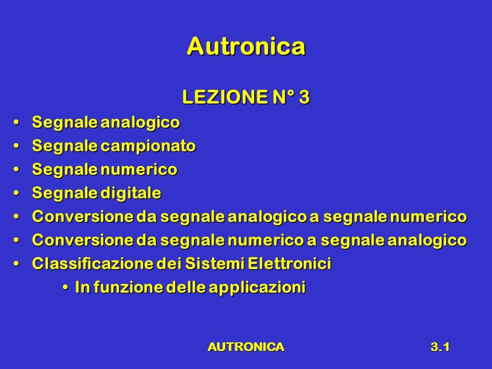 AUTRONICA3.1 Autronica LEZIONE N° 3 Segnale analogicoSegnale analogico Segnale campionatoSegnale campionato Segnale numericoSegnale numerico Segnale d
