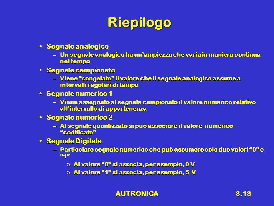 AUTRONICA3.13 Riepilogo Segnale analogicoSegnale analogico –Un segnale analogico ha unampiezza che varia in maniera continua nel tempo Segnale campion