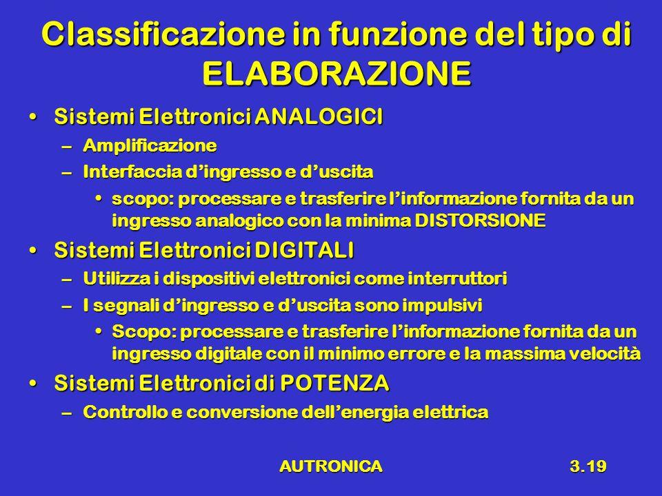 AUTRONICA3.19 Classificazione in funzione del tipo di ELABORAZIONE Sistemi Elettronici ANALOGICISistemi Elettronici ANALOGICI –Amplificazione –Interfa