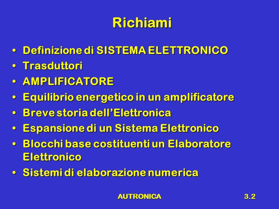 AUTRONICA3.2 Richiami Definizione di SISTEMA ELETTRONICODefinizione di SISTEMA ELETTRONICO TrasduttoriTrasduttori AMPLIFICATOREAMPLIFICATORE Equilibrio energetico in un amplificatoreEquilibrio energetico in un amplificatore Breve storia dellElettronicaBreve storia dellElettronica Espansione di un Sistema ElettronicoEspansione di un Sistema Elettronico Blocchi base costituenti un Elaboratore ElettronicoBlocchi base costituenti un Elaboratore Elettronico Sistemi di elaborazione numericaSistemi di elaborazione numerica