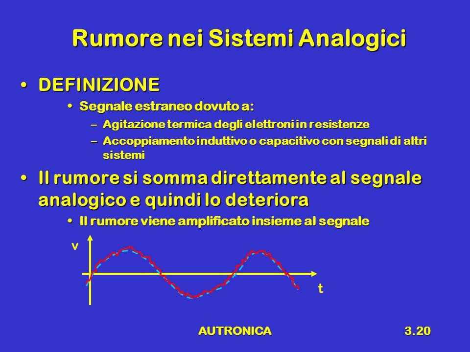 AUTRONICA3.20 Rumore nei Sistemi Analogici DEFINIZIONEDEFINIZIONE Segnale estraneo dovuto a:Segnale estraneo dovuto a: –Agitazione termica degli elett