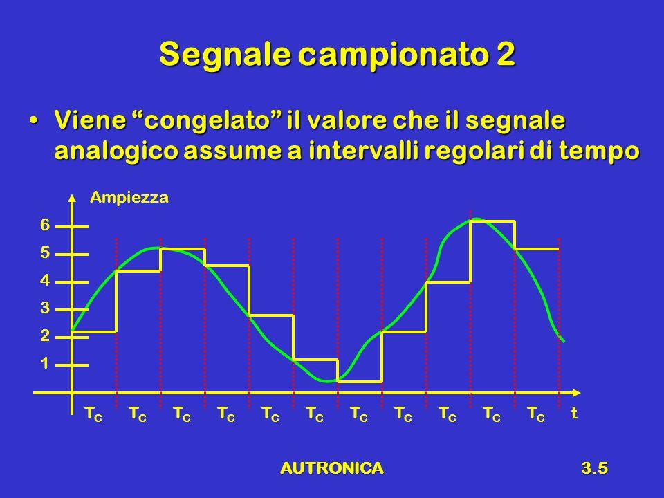 AUTRONICA3.5 Segnale campionato 2 Viene congelato il valore che il segnale analogico assume a intervalli regolari di tempoViene congelato il valore ch
