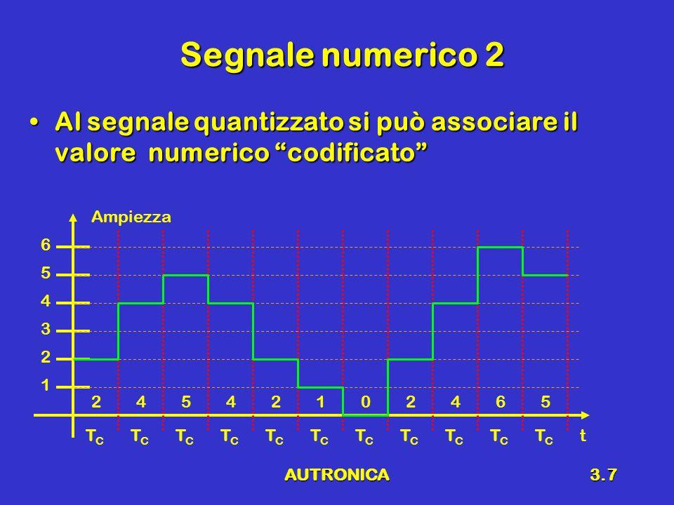 AUTRONICA3.7 Segnale numerico 2 Al segnale quantizzato si può associare il valore numerico codificatoAl segnale quantizzato si può associare il valore numerico codificato Ampiezza t 1 2 3 4 5 6 TCTC TCTC TCTC TCTC TCTC TCTC TCTC TCTC TCTC TCTC TCTC 24542102465