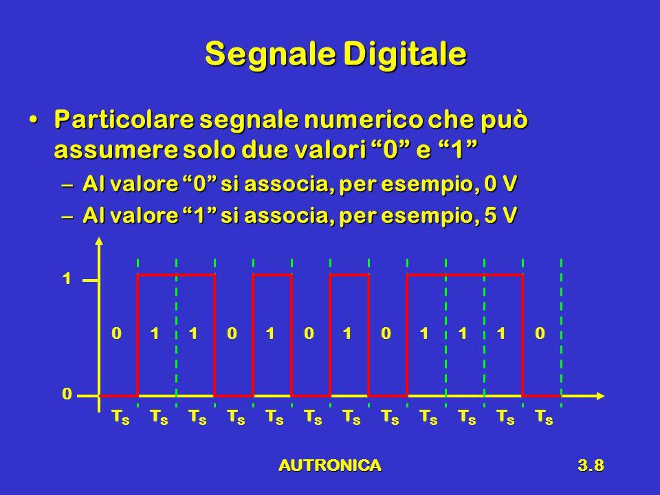 AUTRONICA3.8 Segnale Digitale Particolare segnale numerico che può assumere solo due valori 0 e 1Particolare segnale numerico che può assumere solo due valori 0 e 1 –Al valore 0 si associa, per esempio, 0 V –Al valore 1 si associa, per esempio, 5 V 0 1 TSTS TSTS TSTS TSTS TSTS TSTS TSTS TSTS TSTS TSTS TSTS TSTS 011010101110