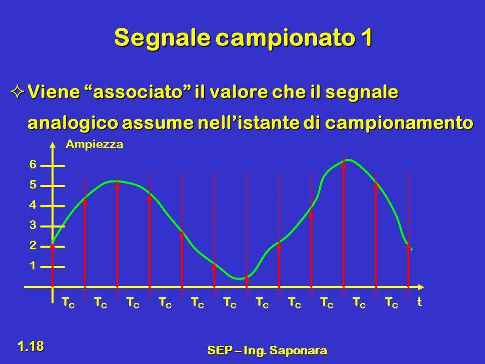 SEP – Ing. Saponara 1.18 Segnale campionato 1 Viene associato il valore che il segnale analogico assume nellistante di campionamento Viene associato i