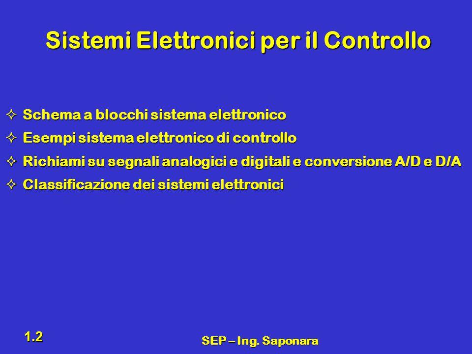 SEP – Ing. Saponara 1.2 Sistemi Elettronici per il Controllo Schema a blocchi sistema elettronico Schema a blocchi sistema elettronico Esempi sistema