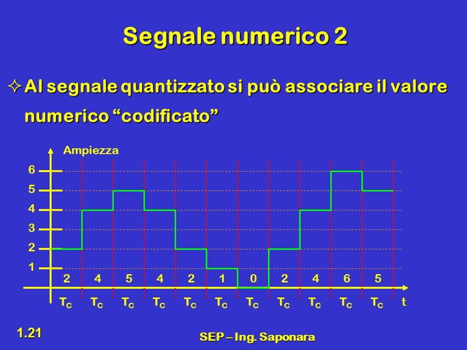 SEP – Ing. Saponara 1.21 Segnale numerico 2 Al segnale quantizzato si può associare il valore numerico codificato Al segnale quantizzato si può associ
