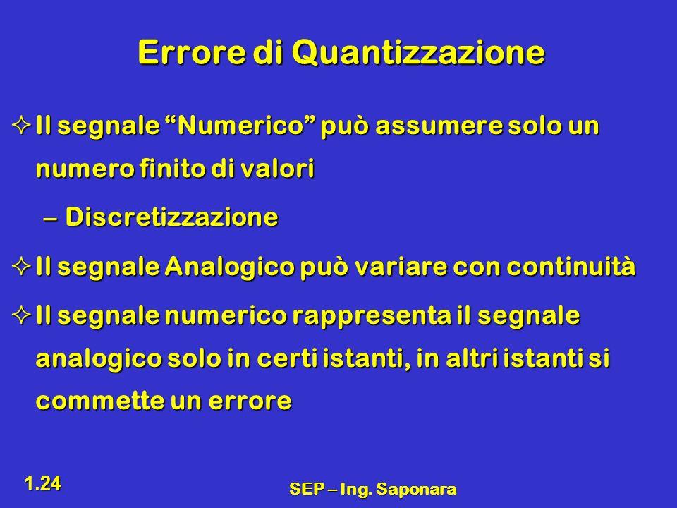SEP – Ing. Saponara 1.24 Errore di Quantizzazione Il segnale Numerico può assumere solo un numero finito di valori Il segnale Numerico può assumere so