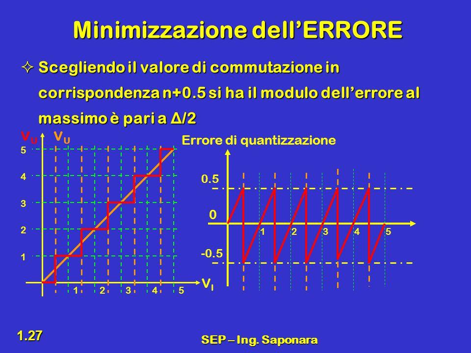 SEP – Ing. Saponara 1.27 Minimizzazione dellERRORE Scegliendo il valore di commutazione in corrispondenza n+0.5 si ha il modulo dellerrore al massimo