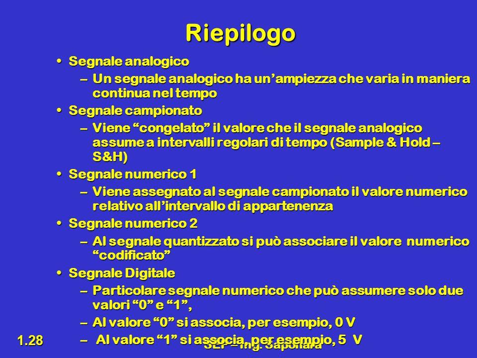 SEP – Ing. Saponara 1.28 Riepilogo Segnale analogicoSegnale analogico –Un segnale analogico ha unampiezza che varia in maniera continua nel tempo Segn