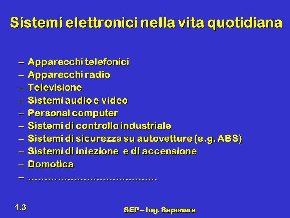 SEP – Ing. Saponara 1.3 Sistemi elettronici nella vita quotidiana –Apparecchi telefonici –Apparecchi radio –Televisione –Sistemi audio e video –Person