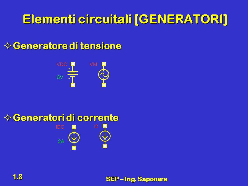 SEP – Ing. Saponara 1.8 Elementi circuitali [GENERATORI] Generatore di tensione Generatore di tensione Generatori di corrente Generatori di corrente V