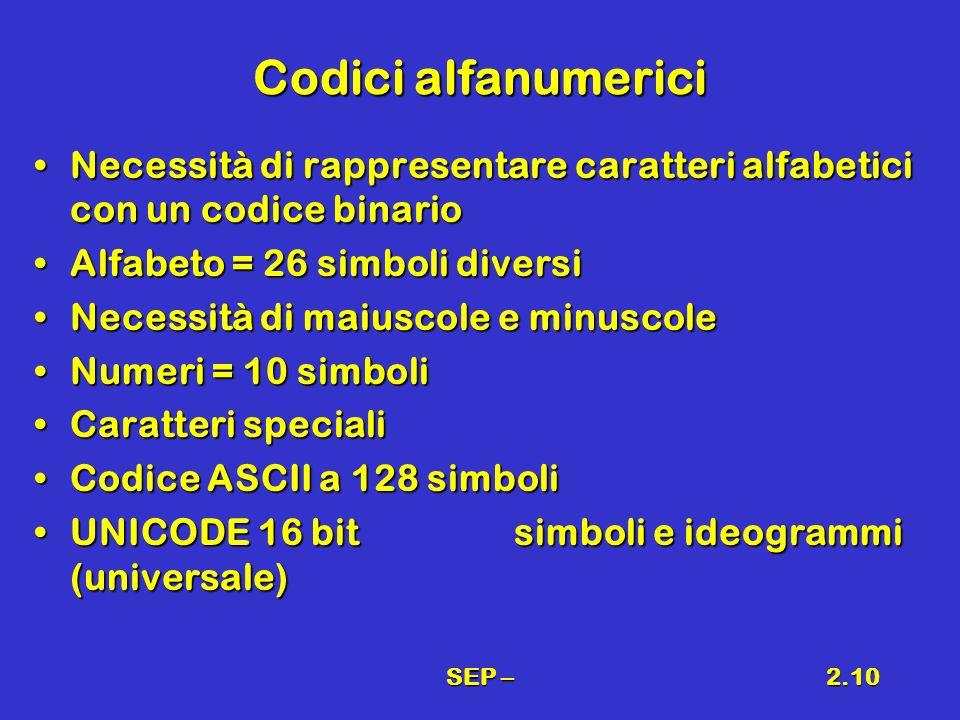 SEP –2.10 Codici alfanumerici Necessità di rappresentare caratteri alfabetici con un codice binarioNecessità di rappresentare caratteri alfabetici con