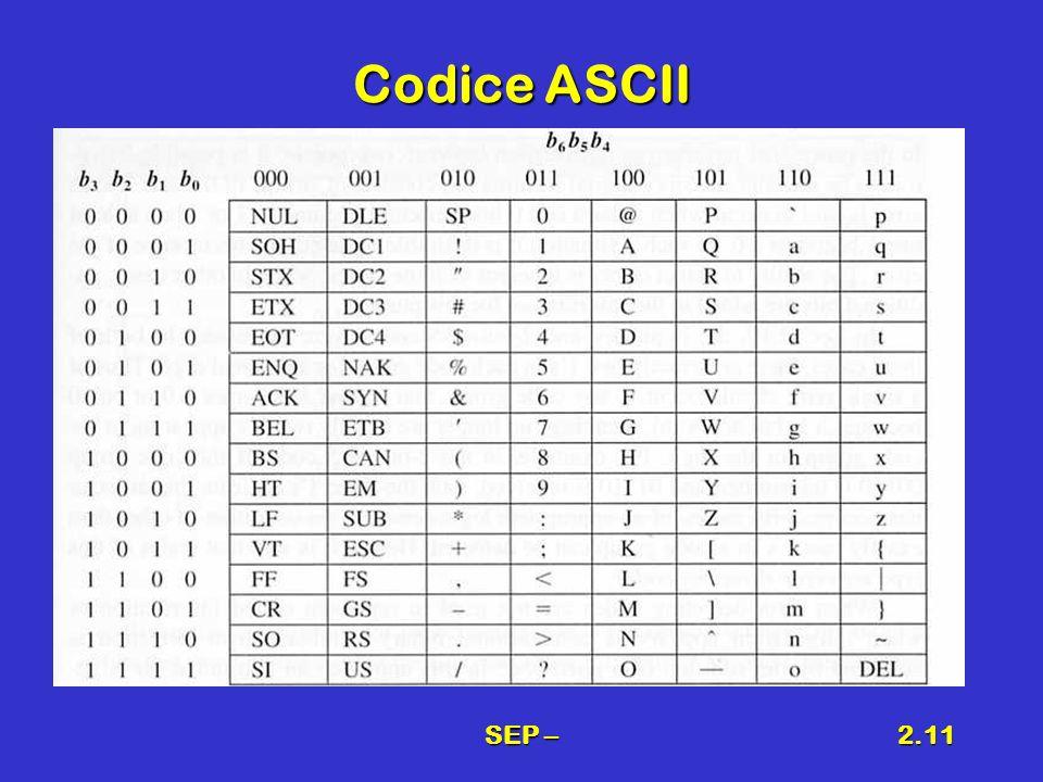 SEP –2.11 Codice ASCII