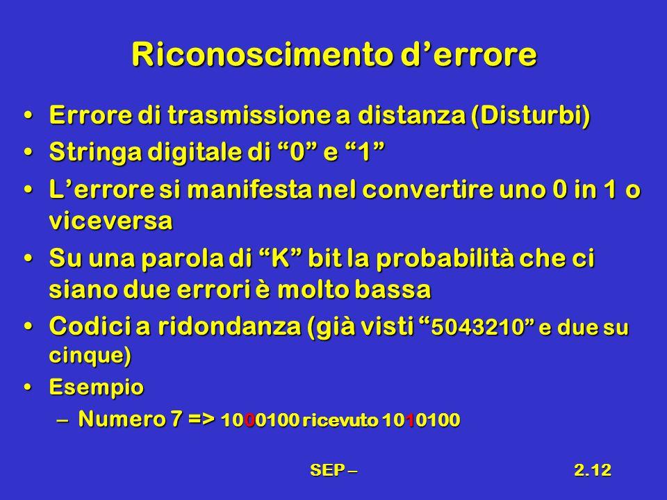 SEP –2.12 Riconoscimento derrore Errore di trasmissione a distanza (Disturbi)Errore di trasmissione a distanza (Disturbi) Stringa digitale di 0 e 1Str