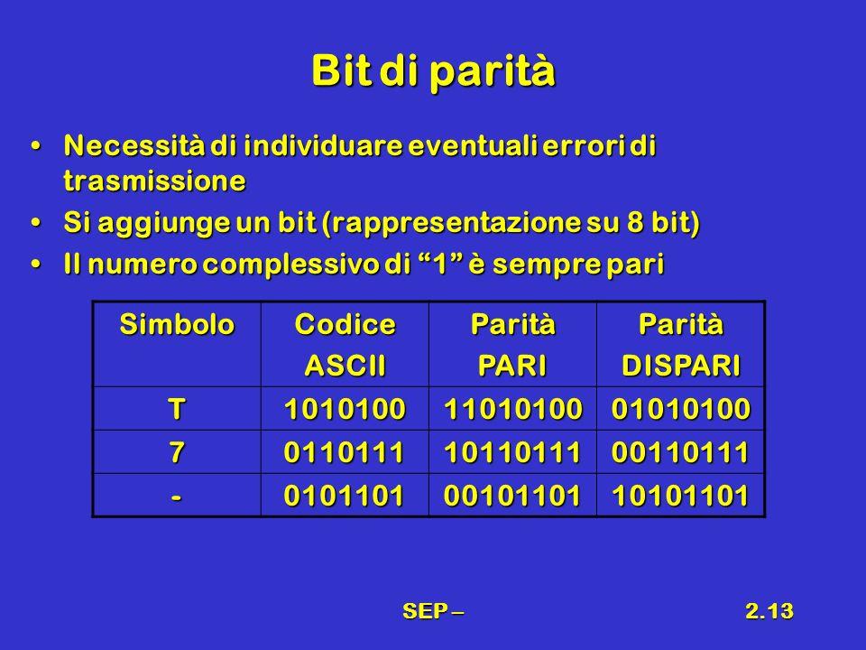 SEP –2.13 Bit di parità Necessità di individuare eventuali errori di trasmissioneNecessità di individuare eventuali errori di trasmissione Si aggiunge