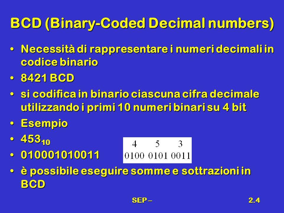 SEP –2.5 BCD – Sette Segmenti Per visualizzare le cifre decimali si usa frequentemente un Display a sette segmentiPer visualizzare le cifre decimali si usa frequentemente un Display a sette segmenti È possibile realizzare un codificatoreÈ possibile realizzare un codificatore BCD SETTE SEGMENTIBCD SETTE SEGMENTI a b c e f d g
