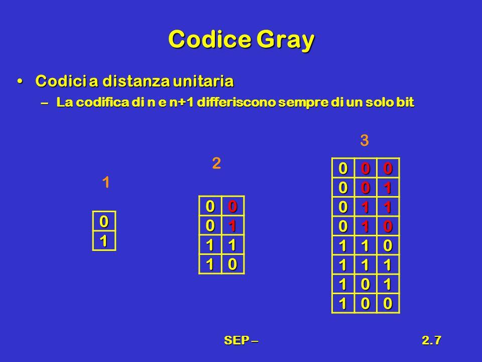 SEP –2.8 Codice Gray a 4 bit DecExDBinarioGray 0000000000 1100010001 2200100011 3300110010 4401000110 5501010111 6601100101 7701110100 8810001100 9910011101 10A10101111 11B10111110 12C11001010 13D11011011 14E11101001 15F11111000
