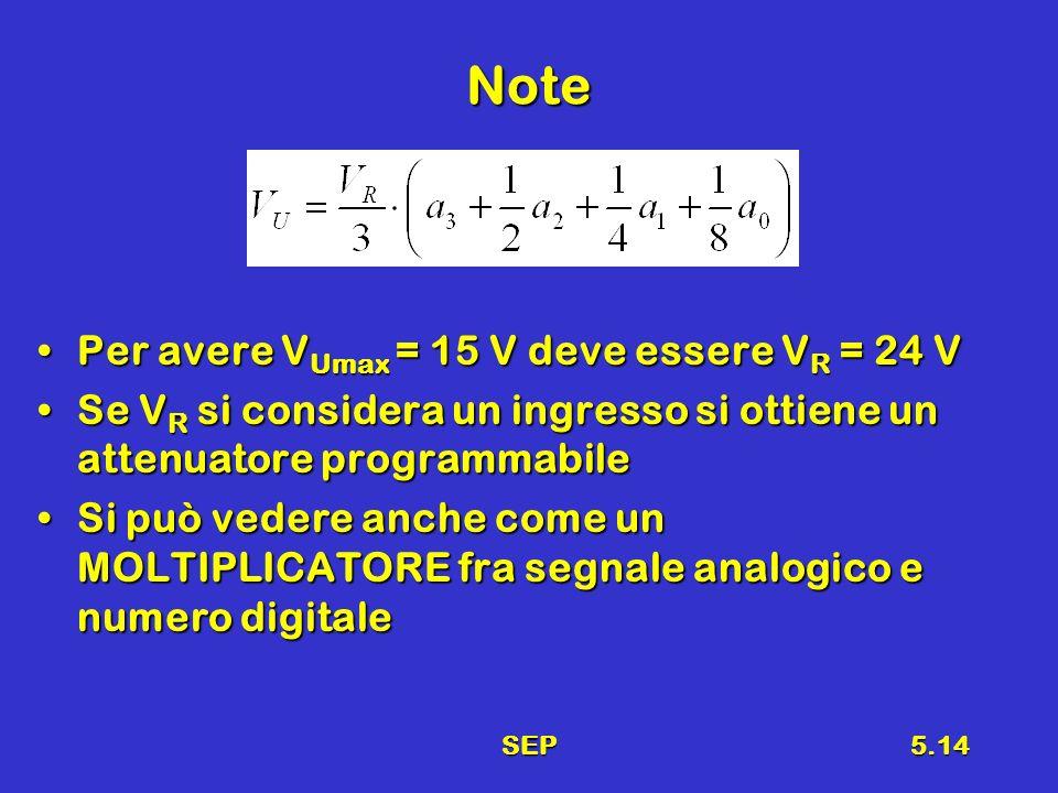 SEP5.14 Note Per avere V Umax = 15 V deve essere V R = 24 VPer avere V Umax = 15 V deve essere V R = 24 V Se V R si considera un ingresso si ottiene un attenuatore programmabileSe V R si considera un ingresso si ottiene un attenuatore programmabile Si può vedere anche come un MOLTIPLICATORE fra segnale analogico e numero digitaleSi può vedere anche come un MOLTIPLICATORE fra segnale analogico e numero digitale