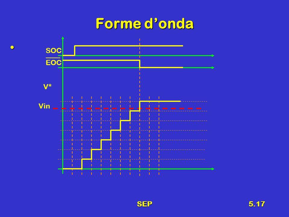 SEP5.17 Forme donda EOC SOC Vin V*