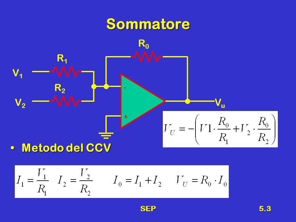 SEP5.3 Sommatore Metodo del CCVMetodo del CCV + VuVu R0R0 - V1V1 V2V2 R2R2 R1R1