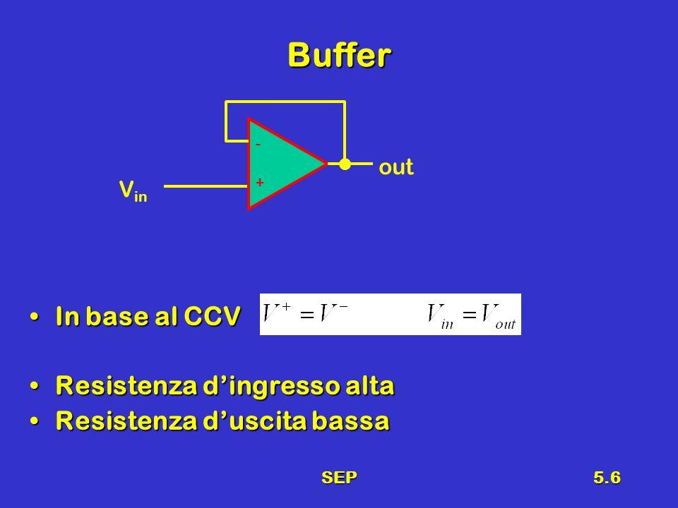 SEP5.6 Buffer In base al CCVIn base al CCV Resistenza dingresso altaResistenza dingresso alta Resistenza duscita bassaResistenza duscita bassa + - V in out