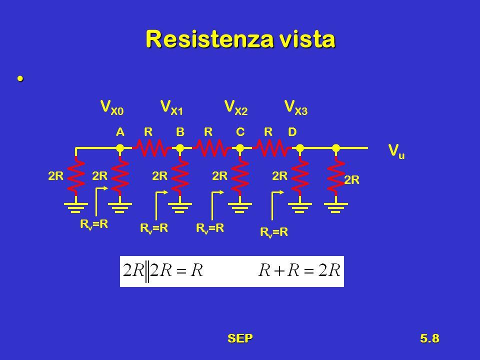 SEP5.29 Convertitore A/D a doppia rampa SchemaIpotesi V X > 0 V R 0 V R < 0 R + - Ck + - Q 7 Q 0 Ck a b VXVX VRVR C off on S1S1 S2S2 VKVK