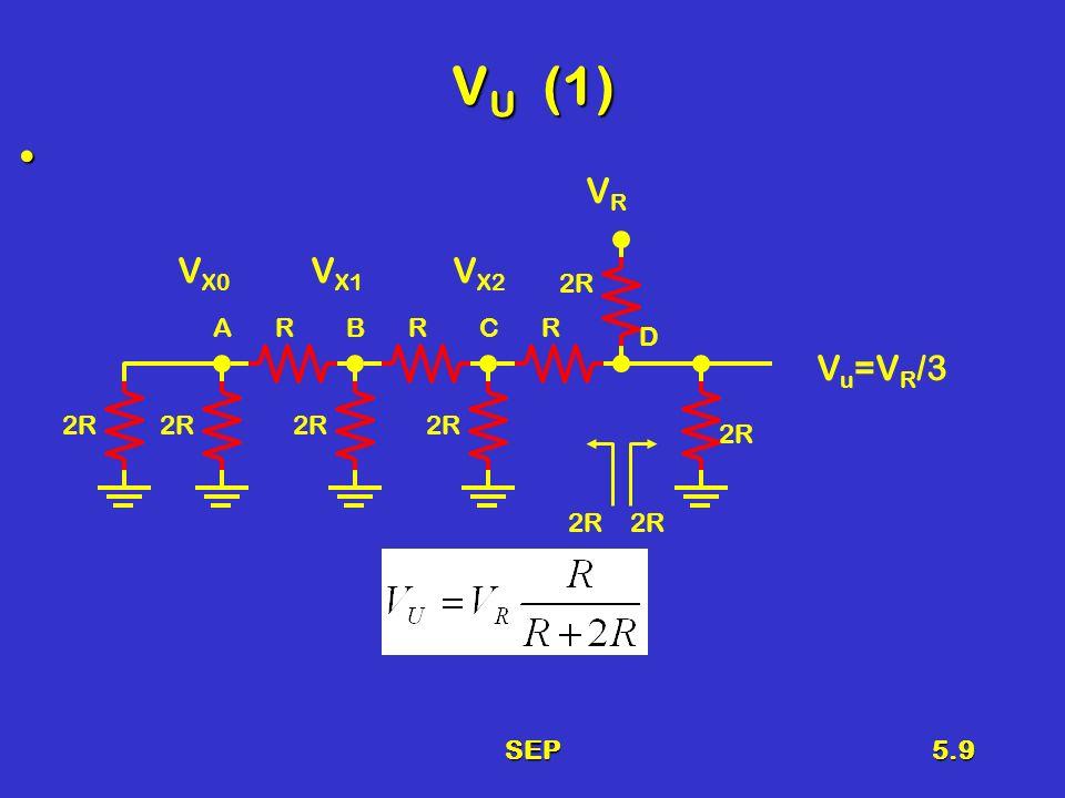 SEP5.20 Convertitore A to D a inseguimento Elementi necessari 1.Segnale di Clock 2.Convertitore D/A 3.Contatore UP/DOWN 4.Comparatore