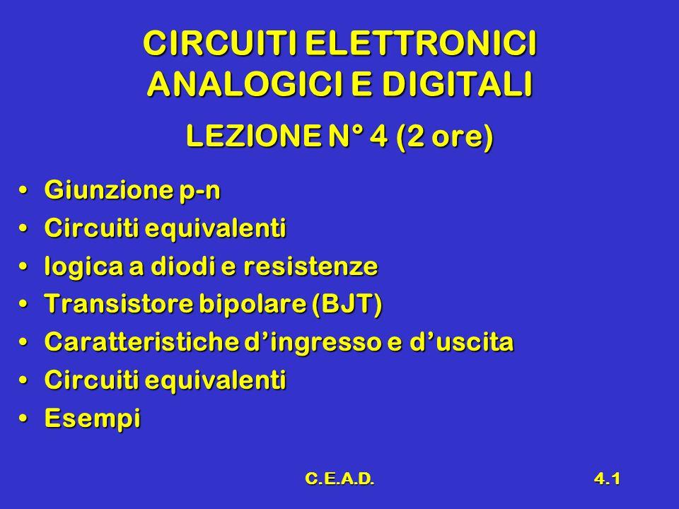 C.E.A.D.4.1 CIRCUITI ELETTRONICI ANALOGICI E DIGITALI LEZIONE N° 4 (2 ore) Giunzione p-nGiunzione p-n Circuiti equivalentiCircuiti equivalenti logica