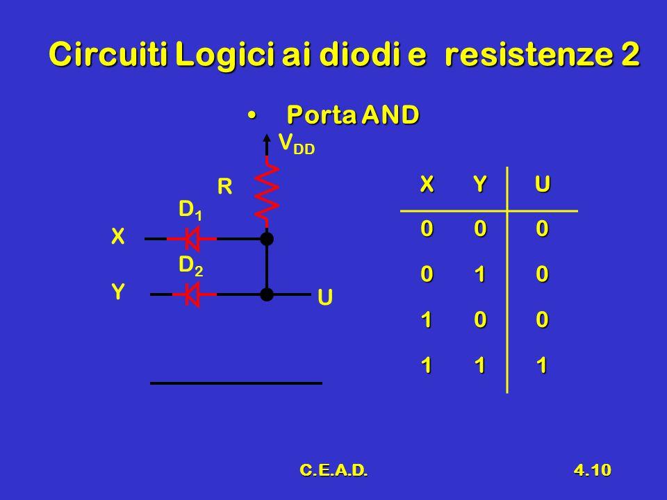 C.E.A.D.4.10 Circuiti Logici ai diodi e resistenze 2 Porta ANDPorta AND D1D1 D2D2 X R Y U XYU 000 010 100 111 V DD