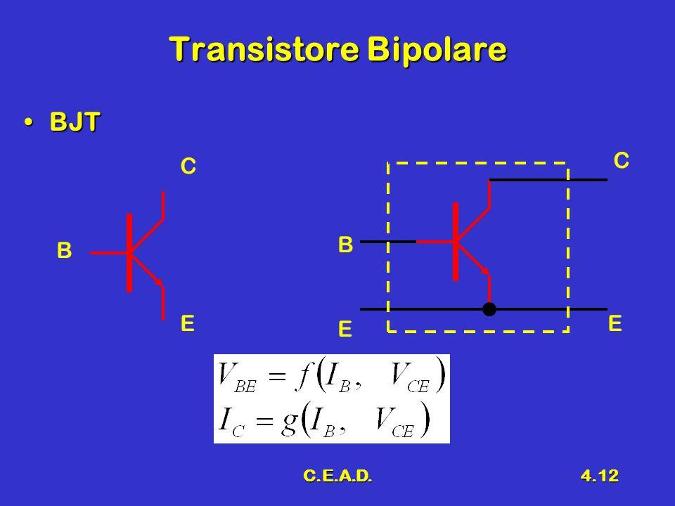 C.E.A.D.4.12 Transistore Bipolare BJTBJT B E C E E B C