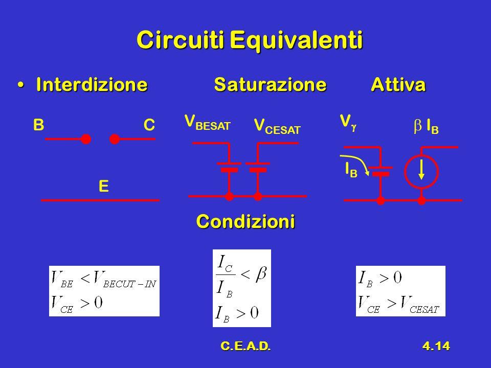 C.E.A.D.4.14 Circuiti Equivalenti Interdizione Saturazione AttivaInterdizione Saturazione AttivaCondizioni B E C V BESAT V CESAT V I B IBIB