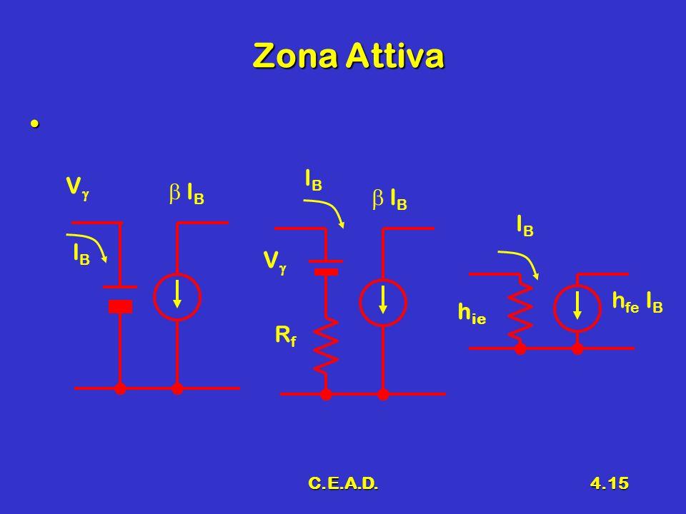 C.E.A.D.4.15 Zona Attiva V I B IBIB V IBIB h ie h fe I B IBIB RfRf