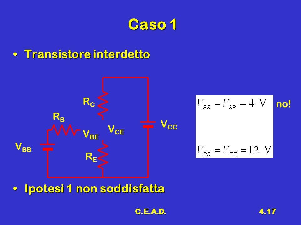 C.E.A.D.4.17 Caso 1 Transistore interdettoTransistore interdetto Ipotesi 1 non soddisfattaIpotesi 1 non soddisfatta V BB RBRB RERE RCRC V CC V BE V CE