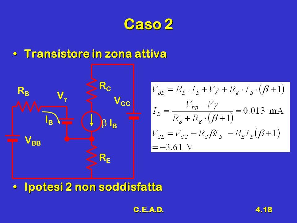 C.E.A.D.4.18 Caso 2 Transistore in zona attivaTransistore in zona attiva Ipotesi 2 non soddisfattaIpotesi 2 non soddisfatta V CC V I B IBIB V BB RBRB