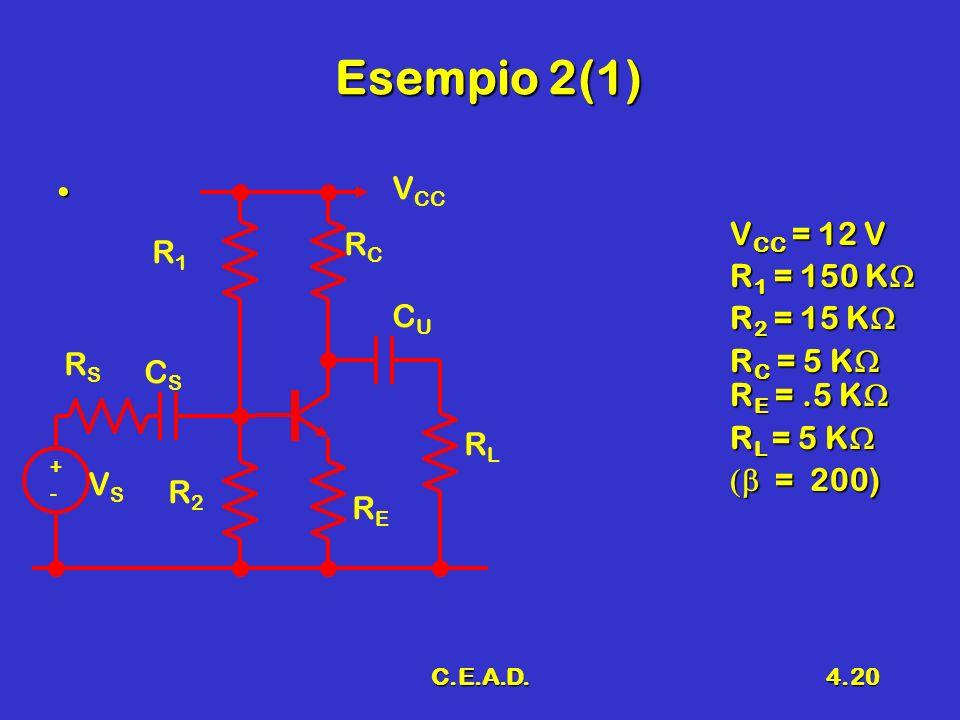 C.E.A.D.4.20 Esempio 2(1) V CC = 12 V R 1 = 150 K R 1 = 150 K R 2 = 15 K R 2 = 15 K R C = 5 K R E =.5 K R C = 5 K R E =.5 K R L = 5 K R L = 5 K = 200)