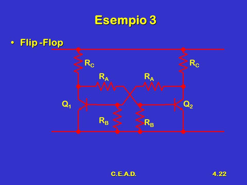 C.E.A.D.4.22 Esempio 3 Flip -FlopFlip -Flop RCRC RCRC RARA RARA RBRB RBRB Q1Q1 Q2Q2