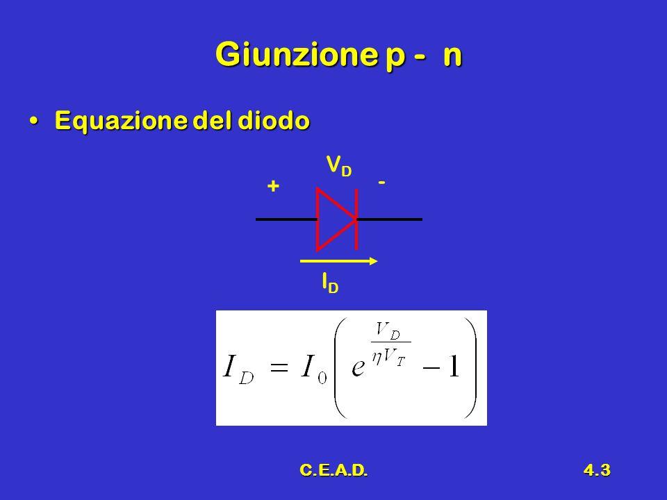 C.E.A.D.4.3 Giunzione p - n Equazione del diodoEquazione del diodo VDVD + - IDID