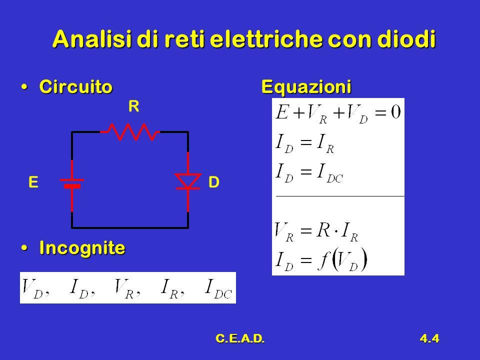 C.E.A.D.4.4 Analisi di reti elettriche con diodi CircuitoEquazioniCircuitoEquazioni IncogniteIncognite R DE