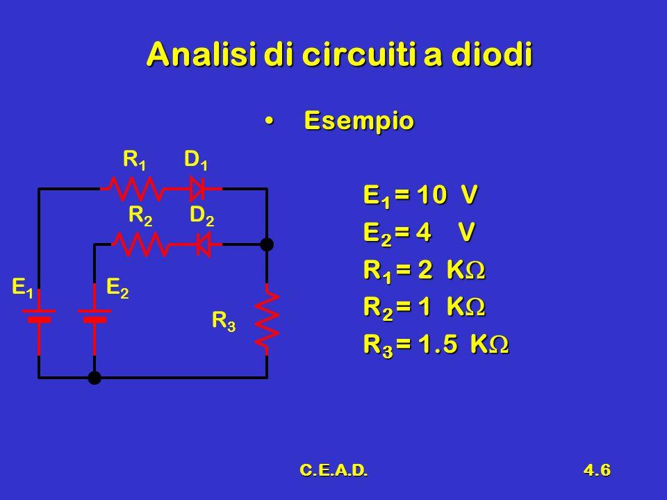 C.E.A.D.4.6 Analisi di circuiti a diodi EsempioEsempio E 1 = 10 V E 2 = 4 V R 1 = 2 K R 1 = 2 K R 2 = 1 K R 2 = 1 K R 3 = 1.5 K R 3 = 1.5 K R1R1 D1D1