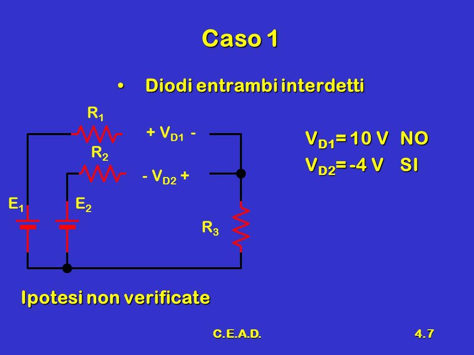 C.E.A.D.4.7 Caso 1 Diodi entrambi interdettiDiodi entrambi interdetti V D1 = 10 VNO V D2 = -4 VSI Ipotesi non verificate R1R1 + V D1 - R2R2 - V D2 + E