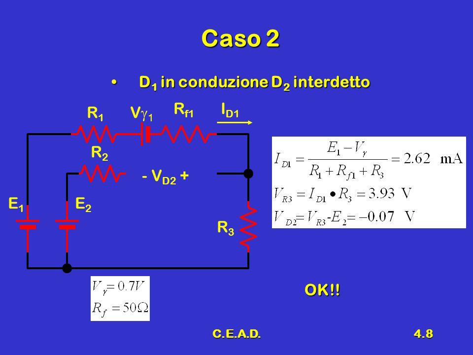C.E.A.D.4.8 Caso 2 D 1 in conduzione D 2 interdettoD 1 in conduzione D 2 interdettoOK!! R1R1 R2R2 E1E1 E2E2 R3R3 V 1 R f1 - V D2 + I D1