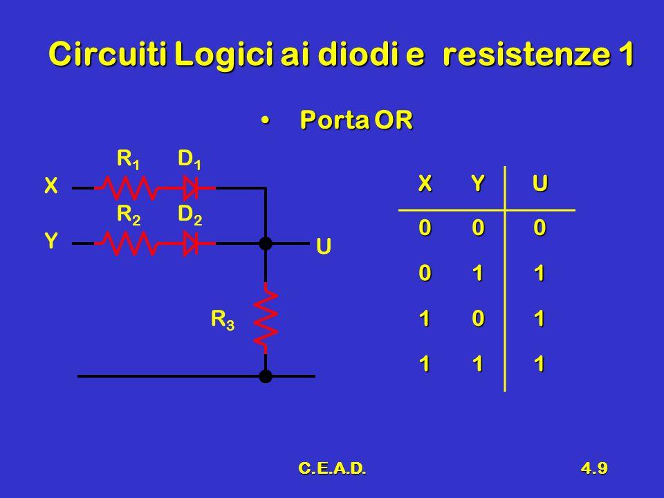 C.E.A.D.4.9 Circuiti Logici ai diodi e resistenze 1 Porta ORPorta OR R1R1 D1D1 R2R2 D2D2 X R3R3 Y U XYU 000 011 101 111