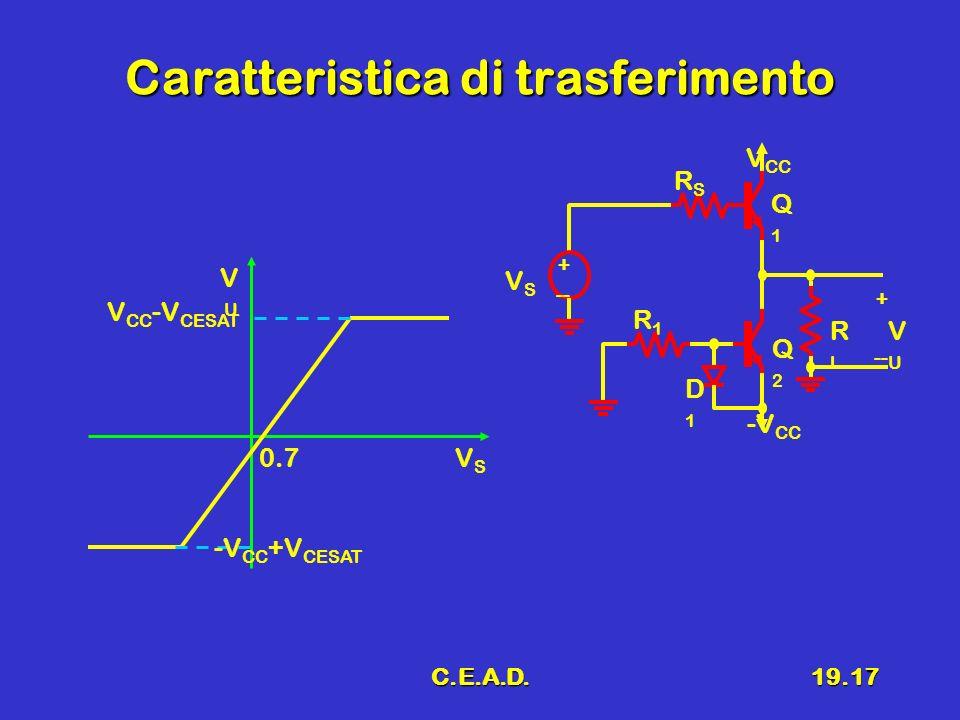 C.E.A.D.19.17 Caratteristica di trasferimento VUVU VSVS 0.7 V CC -V CESAT -V CC +V CESAT + -- VSVS -V CC R1R1 V CC RLRL Q1Q1 VUVU + -- Q2Q2 RSRS D1D1