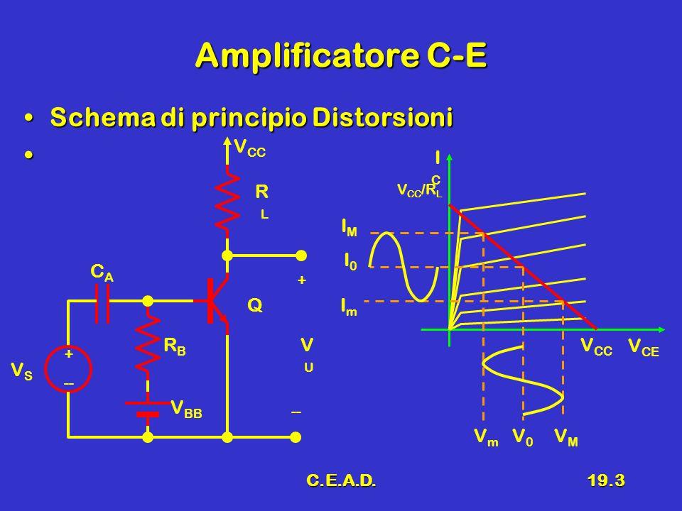 C.E.A.D.19.4 Distorsioni Distorsioni di 2 a armonicaDistorsioni di 2 a armonica