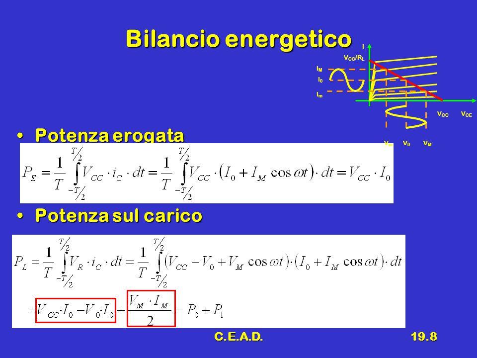 C.E.A.D.19.9 Scelta del punto di riposo Potenza dissipata dallelemento attivoPotenza dissipata dallelemento attivo Vaolori limiteVaolori limite per transistore perfettamente lineareper transistore perfettamente lineare V CESAT = 0 V CESAT = 0 V CE ICIC V CC V CC /R L IMIM I0I0 ImIm VmVm V0V0 VMVM