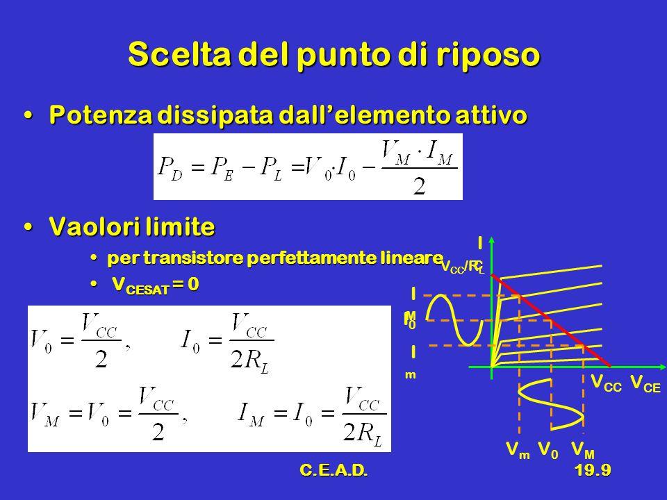 C.E.A.D.19.20 Rendimento Il punto di riposo è scelto in modo da avere la max dinamicaIl punto di riposo è scelto in modo da avere la max dinamica
