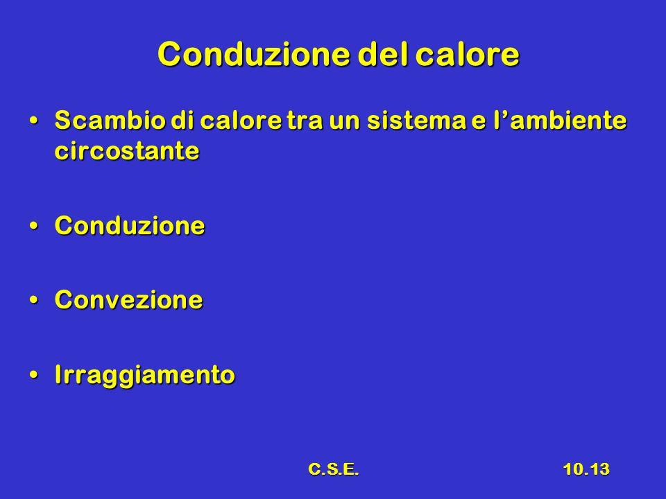C.S.E.10.13 Conduzione del calore Scambio di calore tra un sistema e lambiente circostanteScambio di calore tra un sistema e lambiente circostante Con