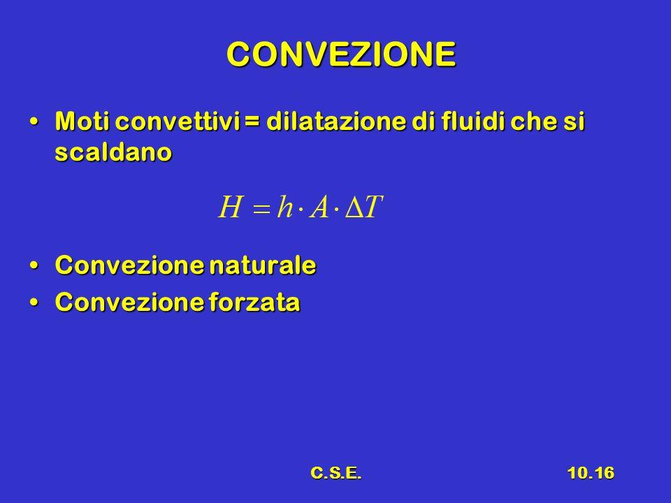 C.S.E.10.16 CONVEZIONE Moti convettivi = dilatazione di fluidi che si scaldanoMoti convettivi = dilatazione di fluidi che si scaldano Convezione natur