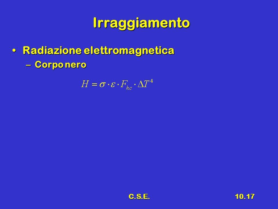 C.S.E.10.17 Irraggiamento Radiazione elettromagneticaRadiazione elettromagnetica –Corpo nero